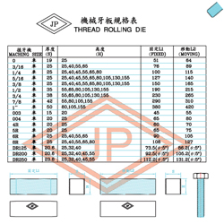 Flat Rolling Dies Size List Jieng Beeing Enterprise Co Ltd